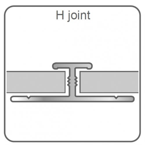 H Joint Decor Ceiling Strips